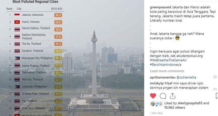 Jakarta Jadi Peringkat Satu Kota dengan Polusi Udara Terburuk di Asia Tenggara